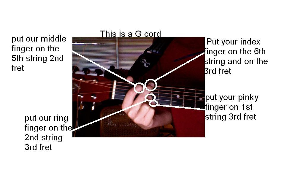 Learning To Play G Chord