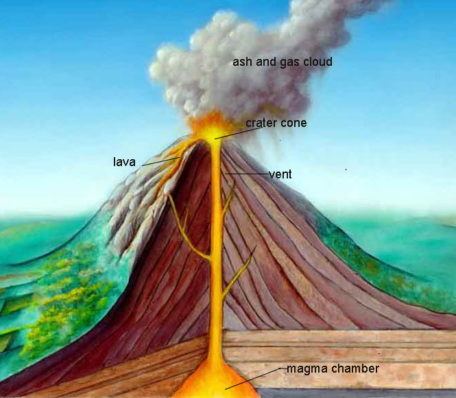 Volcanoes volcano ccuart Image collections
